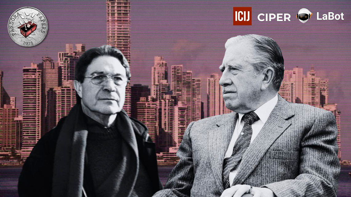 Pandora Papers: Aitken y Pinochet, los incómodos clientes offshore del bufete panameño Alcogal